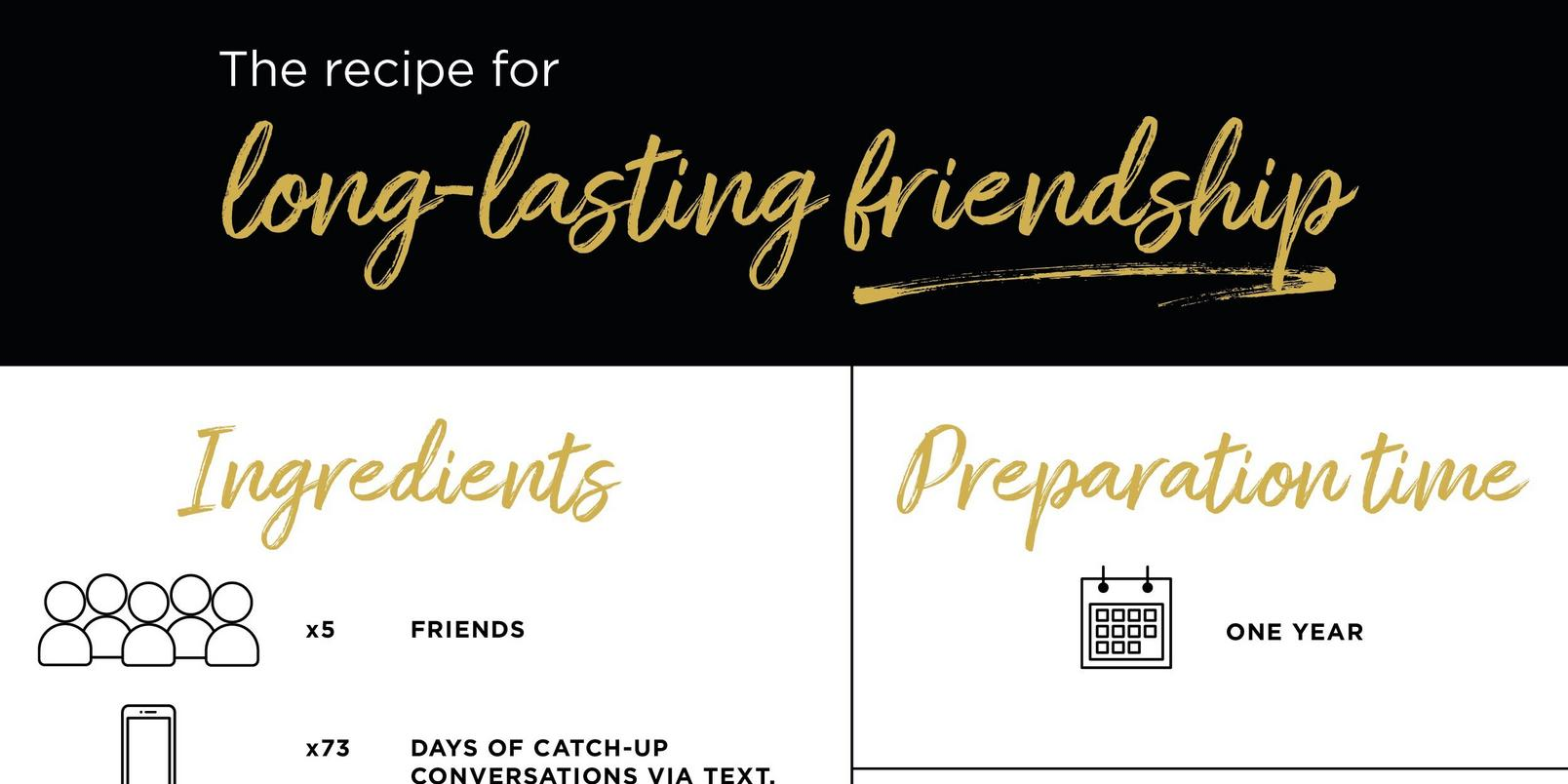 recipe-long-lasting-friendship-2